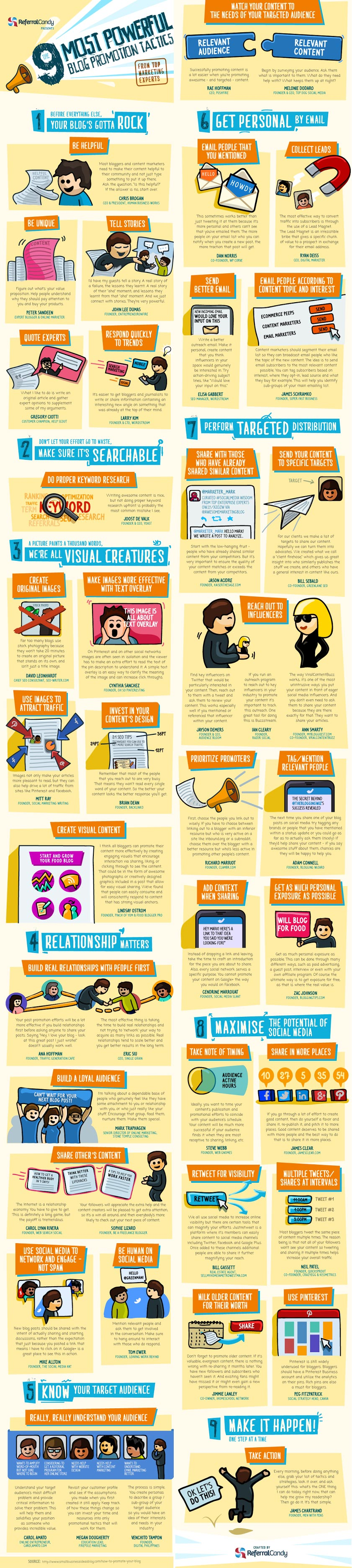 How to Promote Your Blog [Infographic] - Promotional Tactics and Marketing Recipes Revealed