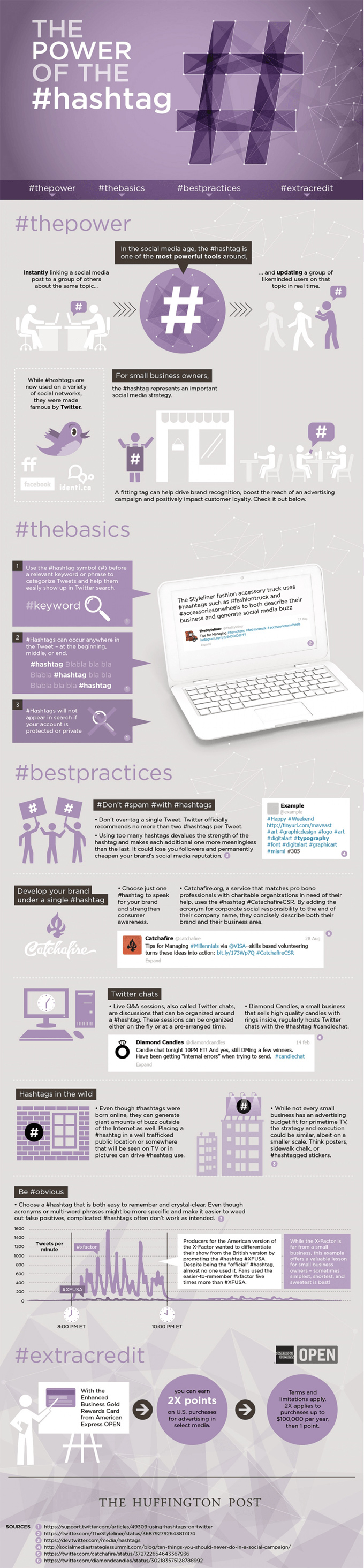 How To Use Hashtags To Grow Your Business [Infographic] - JohnEEngle.com