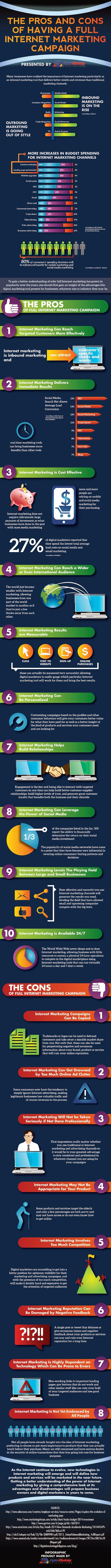 The Pros and Cons of an Internet Marketing - How the Web Has Changed the Rules [Infographic] - JohnEEngle.com