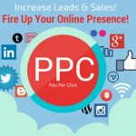 6 Questions to Ask Yourself Before Implementing Pay Per Click (PPC) Campaigns