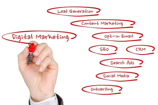 The Best Step by Step Guideline to Create Your Digital Marketing Strategy