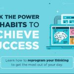 How to Hack the Power of Habits to Reprogram Your Thinking [Infographic]