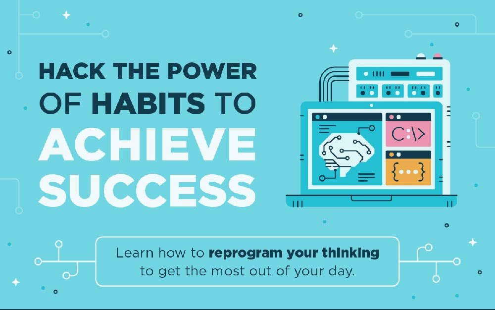 How to Hack the Power of Habits to Reprogram Your Thinking and Achieve Remarkable Success [Infographic]